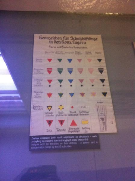 Klassifizierungssystem